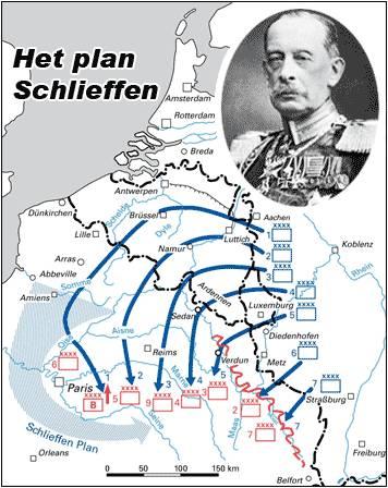 Duitse Strategie WO1